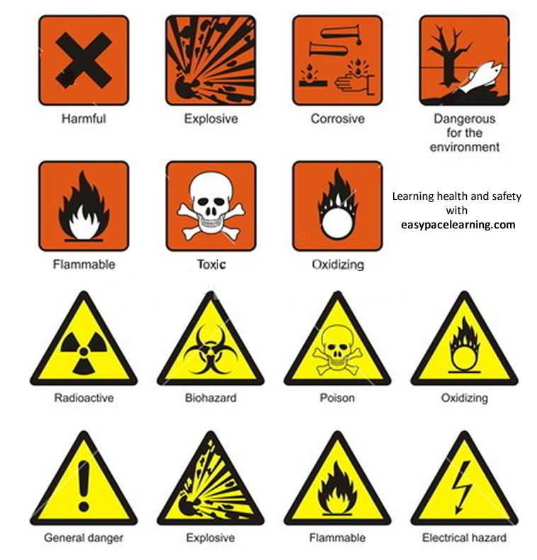 Safety Symbols Worksheet with Science Laboratory Safety and Chemical Hazard Signs Description