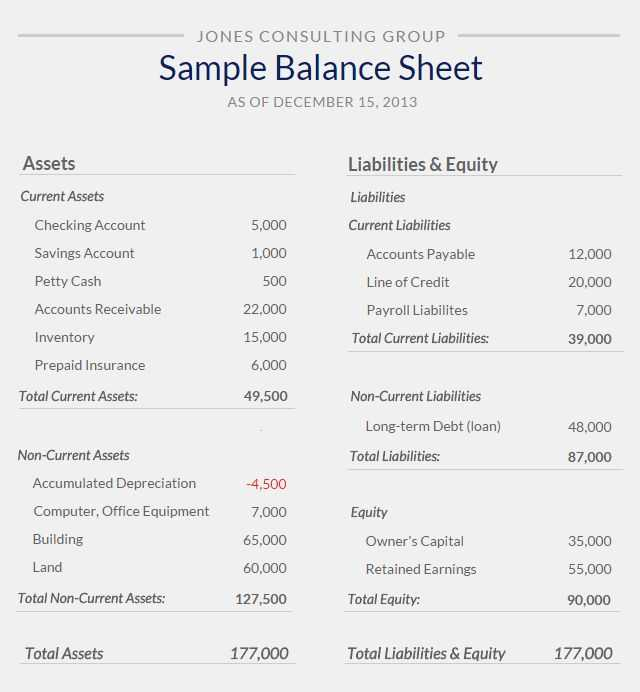 Sample Accounting Worksheet or 9 Best Accounting Class Images On Pinterest