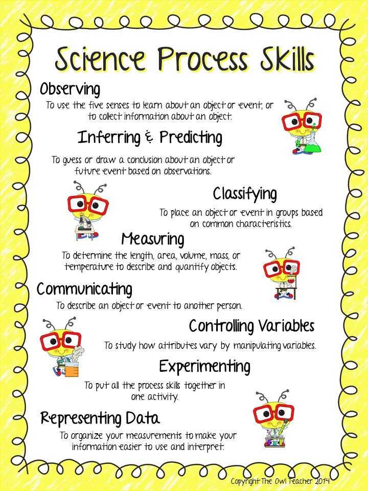 Science Skills Worksheet or 98 Best Syllabus Images On Pinterest