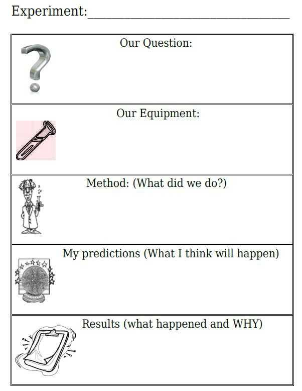 Scientific Inquiry Worksheet together with 338 Best Science Scientific Method Images On Pinterest