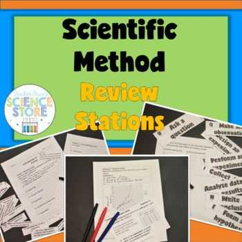 Scientific Method Review Identifying Variables Worksheet together with 215 Best Introduction to Science Images On Pinterest