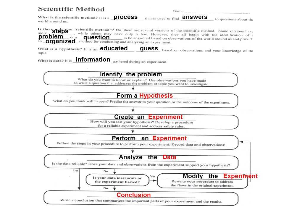 Scientific Method Review Worksheet and Worksheets 48 New Scientific Method Worksheet High Resolution