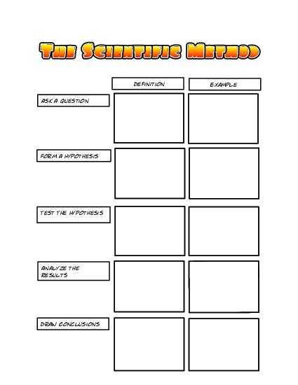 Scientific Method Worksheet High School or Elementary Scientific Method Worksheet Worksheets for All