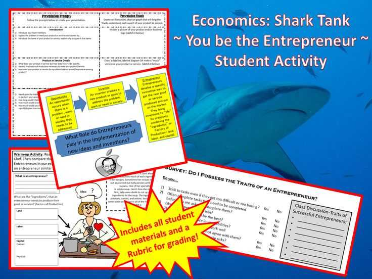 Shark Tank Worksheet Pdf as Well as 34 Best Economics Lessons for High School Images On Pinterest
