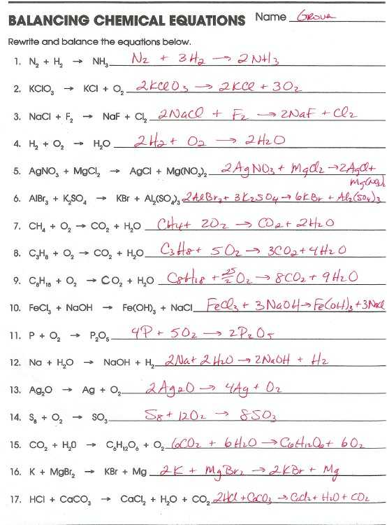 Six Types Of Chemical Reaction Worksheet and 18 New Six Types Chemical Reaction Worksheet