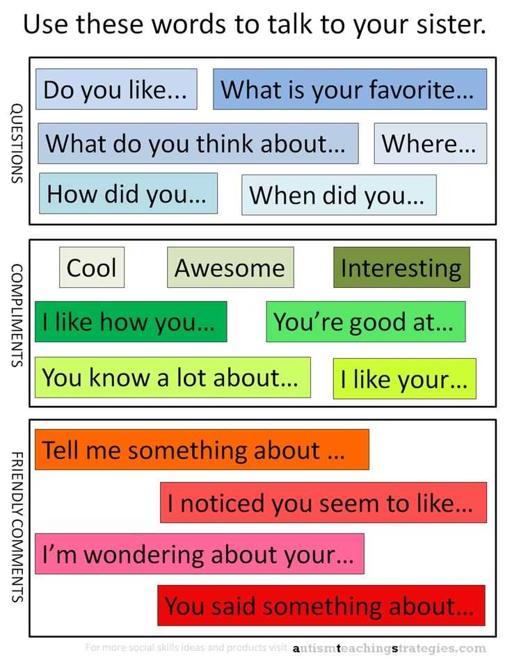 Social Interaction Worksheets and 48 Best social Skills Special Education Images On Pinterest