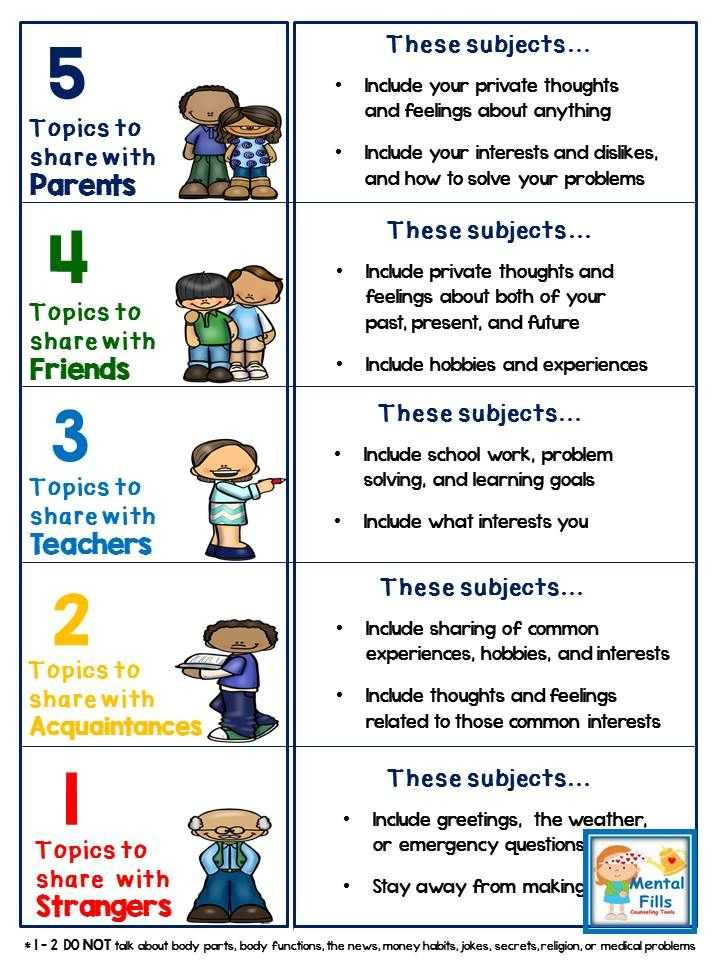 Social Skills Training Worksheets Adults with Appropriate topic Conversations Worksheets for social Skills Groups