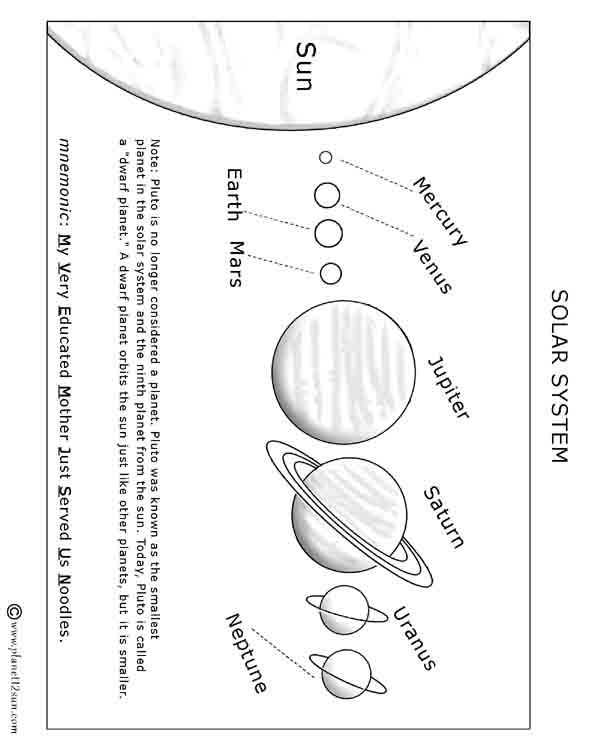 Solar System Worksheets as Well as solar System Worksheets Pinterest