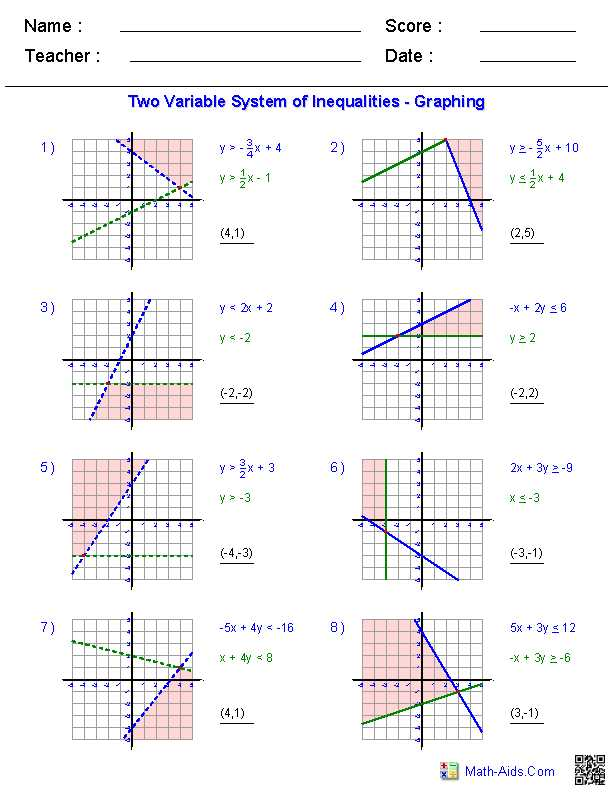 Solving Systems Of Inequalities by Graphing Worksheet Answers 3 3 with Systems Of Equations Worksheets Algebra 2 Worksheets
