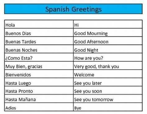 Spanish Greetings Worksheet or 27 Best Spanish Worksheets Level 1 Images On Pinterest