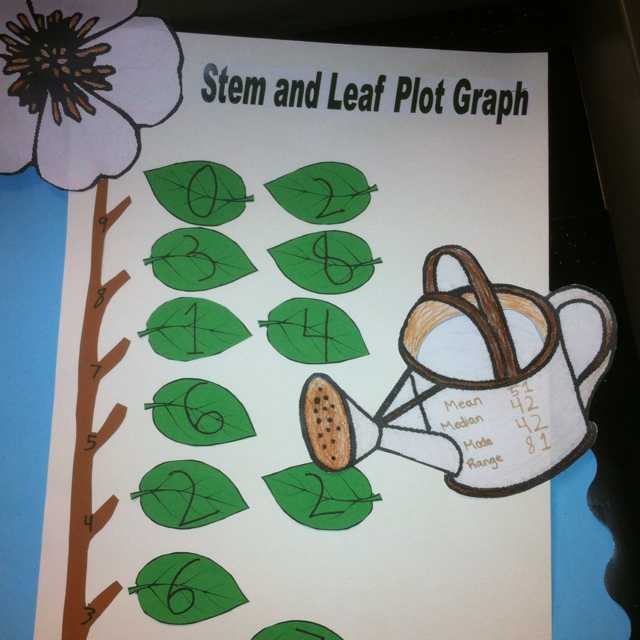 Stem and Leaf Plot Worksheet Pdf and Stem and Leaf Plot Graph A Fun and Different Way to Visually