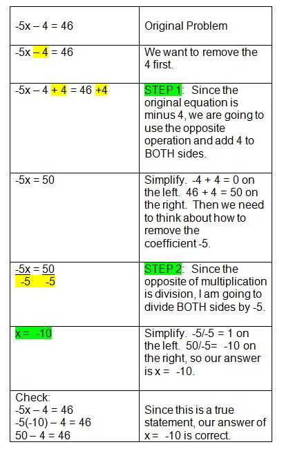 Step 8 Worksheet with Worksheets 47 Inspirational E Step Equations Worksheet High