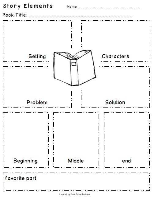 Story Map Worksheet Along with 45 Best Reading Story Elements Images On Pinterest