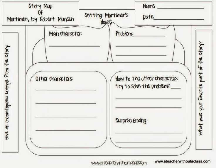 Story Map Worksheet Also 12 Best Robert Munsch Lessons and Activities Images On Pinterest