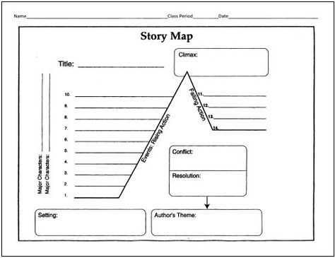 Story Map Worksheet as Well as Language Arts Graphic organizers Story Maps Double Entry Diary
