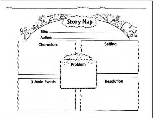 Story Map Worksheet or I Like This Idea A Little too Young for the Age Group I M Wanting