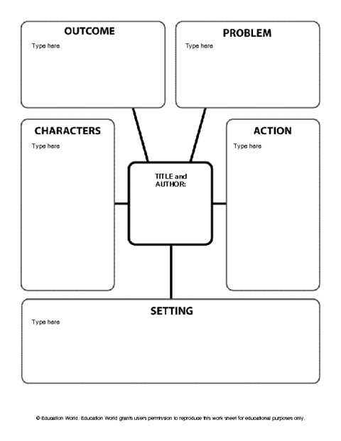 Story Map Worksheet together with Story Outline Template for Kids Guvecurid