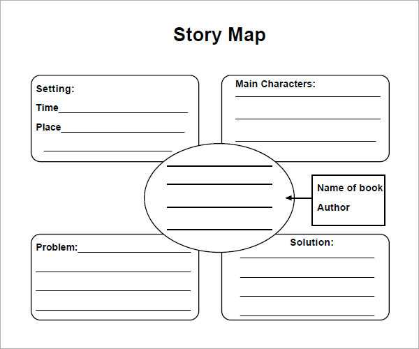 Story Map Worksheet with Story Outline Template for Kids Guvecurid