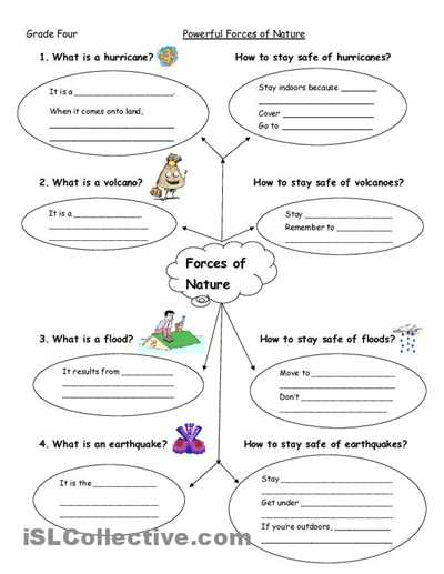 Structure Of the Earth Worksheet Also Grade 5 Structures and forces Worksheet Google Search