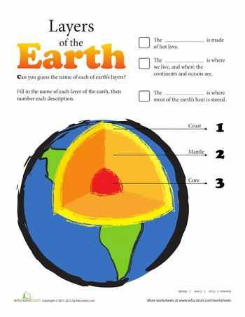 Structure Of the Earth Worksheet or 21 Best Layers Of the Earth Images On Pinterest