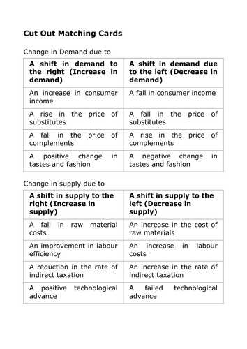 Supply and Demand Worksheet Answer Key Along with Economics Handouts to Go with Supply and Demand Lessons by Ajf43