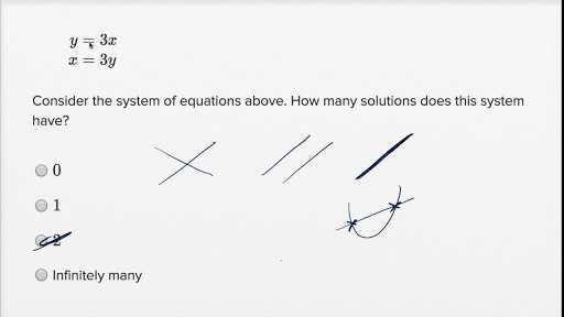 Systems Of Equations Activity Worksheet as Well as solving Systems Of Linear Equations — Harder Example Video