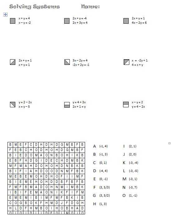 Systems Of Equations Activity Worksheet or Physics Math Worksheet Algebra and Substitution