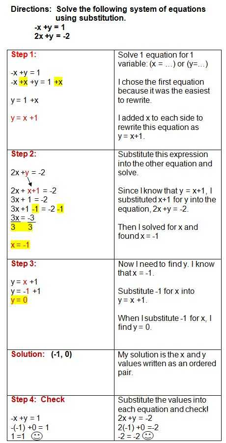 Systems Of Equations Substitution Worksheet Along with 14 Best Systems Of Equations Images On Pinterest