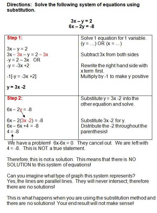 Systems Of Equations Substitution Worksheet Also 14 Best Systems Of Equations Images On Pinterest