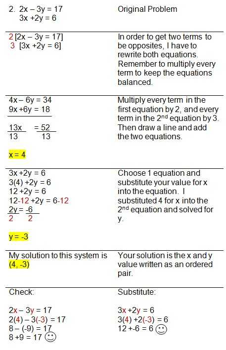 Systems Of Equations Substitution Worksheet or 24 Best solving Systems by Graphing Worksheet