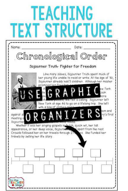 Text Structure Worksheet Answers together with 238 Best Text Structure Images On Pinterest