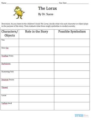 The Lorax Movie Worksheet Answers as Well as Lorax Student Worksheet Science Literacy Lesson