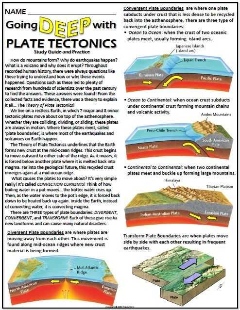 The theory Of Plate Tectonics Worksheet together with 31 Best Plate Tectonics Images On Pinterest
