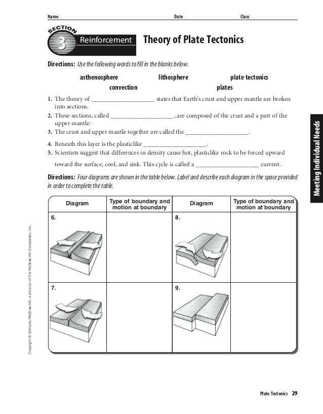 The theory Of Plate Tectonics Worksheet together with Plate Tectonics Worksheet Answers – Streamcleanfo