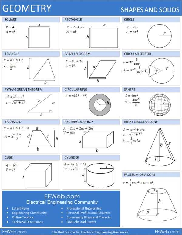 Trigonometry Worksheets Pdf as Well as 48 Best Mathematics Images On Pinterest