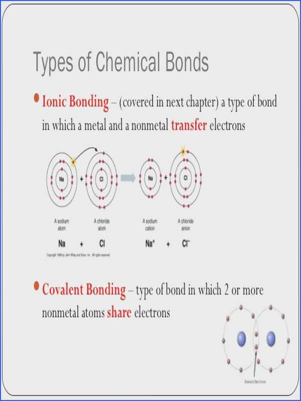 Types Of Bonds Worksheet with Types Chemical Bonds Worksheet