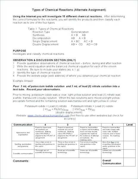 Types Of Chemical Reaction Worksheet Ch 7 Answers together with Chemistry Worksheets Chemistry Worksheets Answer Key Worksheets for