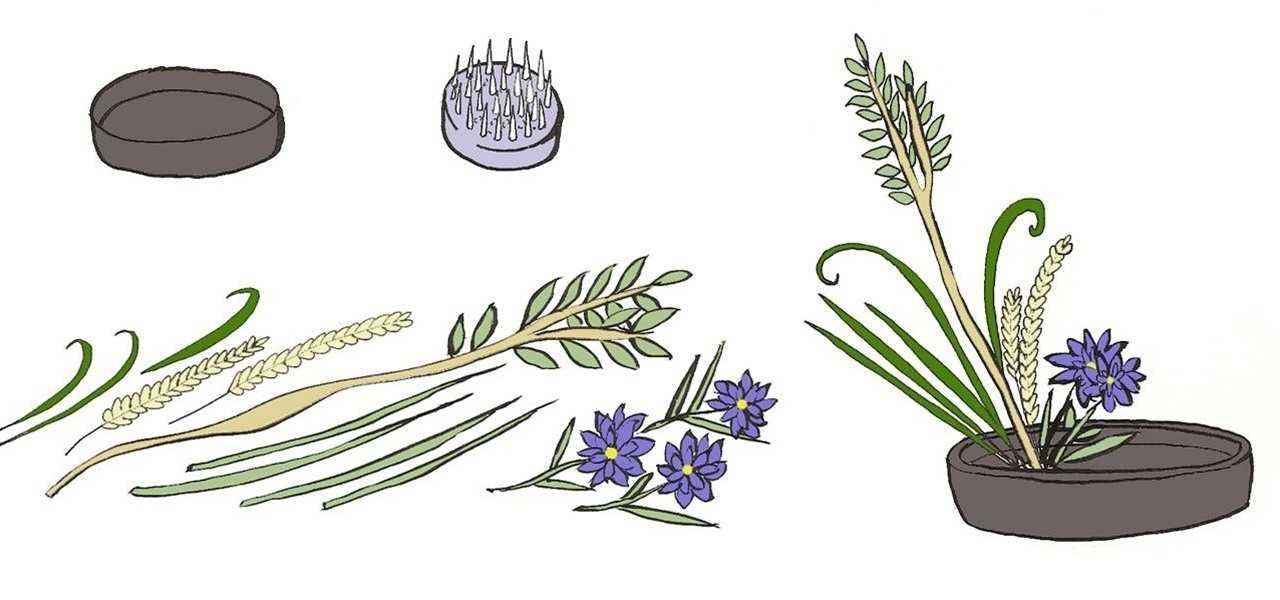 Types Of Floral Arrangements Worksheet as Well as How to Do A Very Basic Ikebana Flower Arrangement the Secret