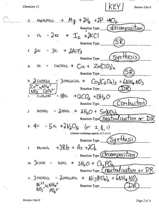 Types Of Reactions Worksheet Answer Key or Preciptation Predicting Reaction Worksheet Worksheets for All