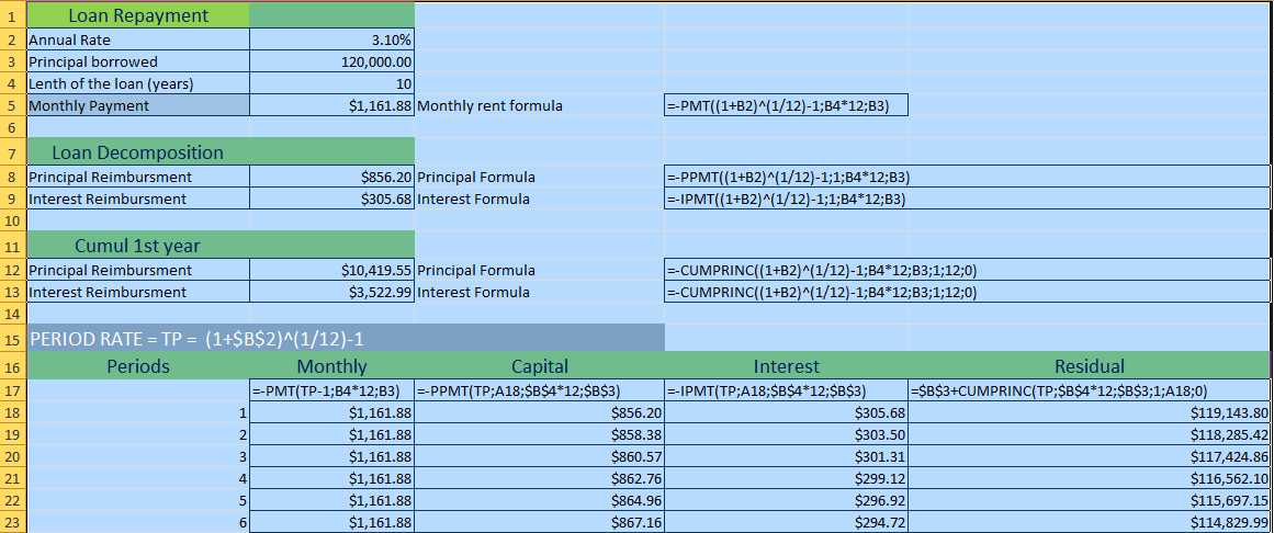 Va Max Loan Amount Worksheet Also Schedule Loan Repayments with Excel formulas