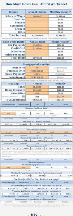 Va Max Loan Amount Worksheet and Va Loan Basics Purchasing Your First Home Basics From Veterans