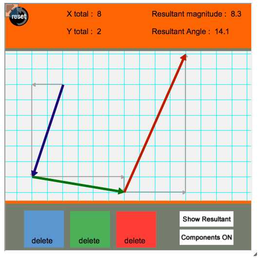 Vector Worksheet Physics and the Vector Addition Interactive Provides Learners with A tool for