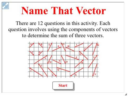 Vector Worksheet Physics with 22 Best Vectors Images On Pinterest