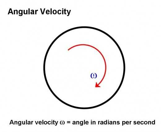 Velocity Acceleration Worksheets Answer Key with Speed and Velocity Worksheet Answers New Speed Velocity and