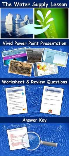 Water Pollution Worksheet or Air Pollution Lesson with Power Point Worksheet and Review Page
