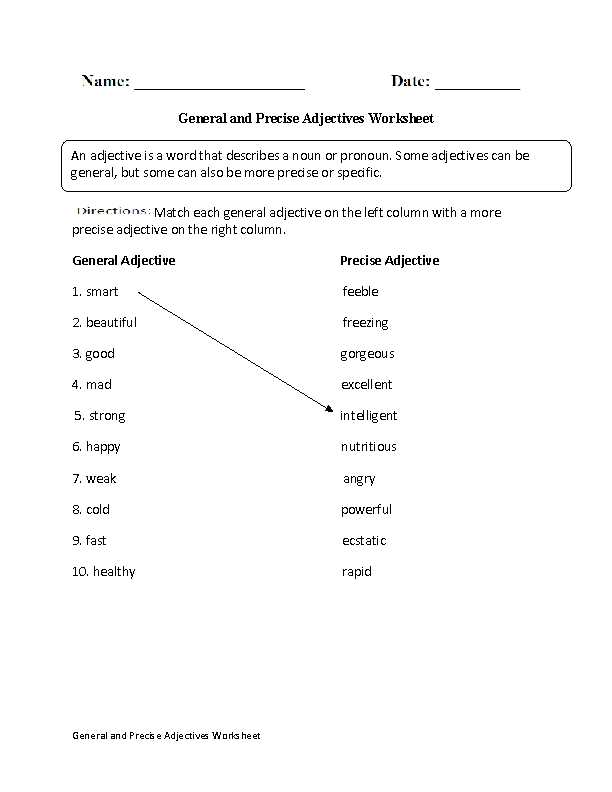 Words Used as Nouns and Adjectives Worksheet Also Worksheets 48 New Adjective Worksheets High Definition Wallpaper