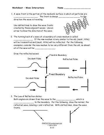 Worksheet 2 Drawing force Diagrams Along with Worksheet