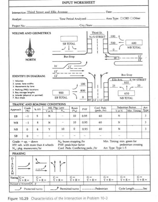 Worksheet 2 Drawing force Diagrams as Well as Civil Engineering Archive March 28 2018
