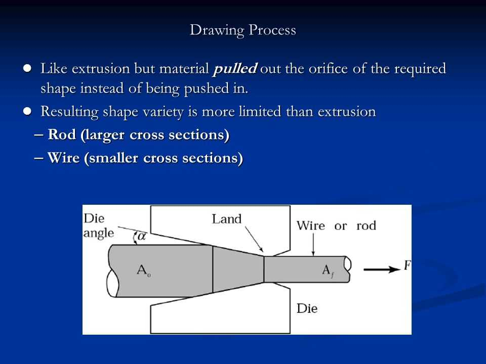 Worksheet 2 Drawing force Diagrams as Well as Lecture 17 Drawing Practice and force Ppt Video Online