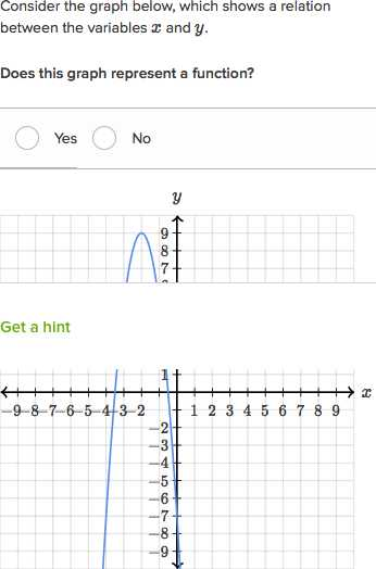 Worksheet Domains and Ranges Of Relations and Functions Answer Key Also Domain & Range Of Piecewise Functions Practice